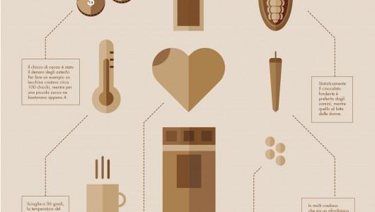 cioccolato_10_cose_01